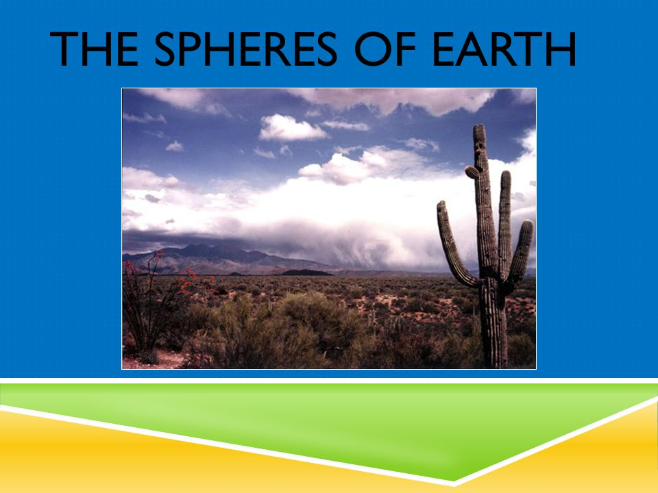 Humans (biosphere) use farm machinery (manufactured from geosphere materials) to plow the fields, and the atmosphere brings precipitation (hydrosphere) to water the plants.