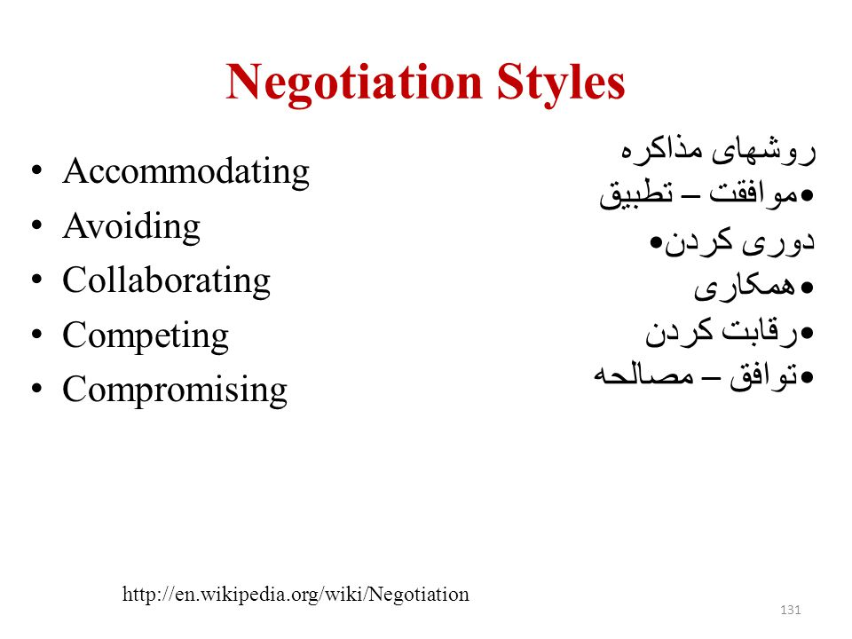 Negotiation Styles Accommodating Avoiding Collaborating Competing Compromising 131 http://en.wikipedia.org/wiki/Negotiation روشهای مذاکره موافقت – تطب