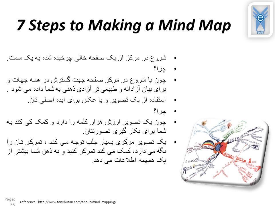 7 Steps to Making a Mind Map شروع در مرکز از یک صفحه خالی چرخیده شده به یک سمت. چرا؟ چون با شروع در مرکز صفحه جهت گسترش در همه جهات و برای بیان آزادان