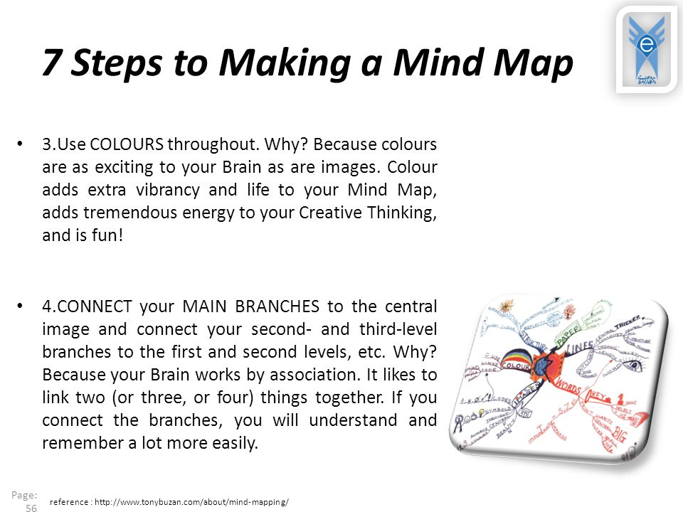 7 Steps to Making a Mind Map 3.Use COLOURS throughout.
