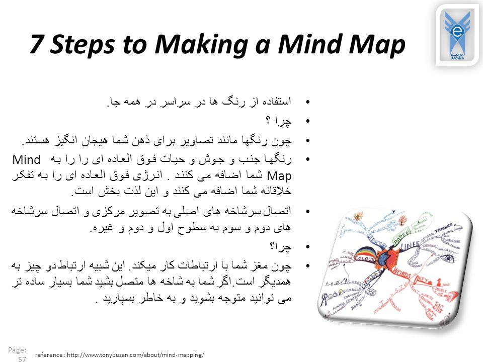 7 Steps to Making a Mind Map استفاده از رنگ ها در سراسر در همه جا. چرا ؟ چون رنگها مانند تصاویر برای ذهن شما هیجان انگیز هستند. رنگها جنب و جوش و حیات