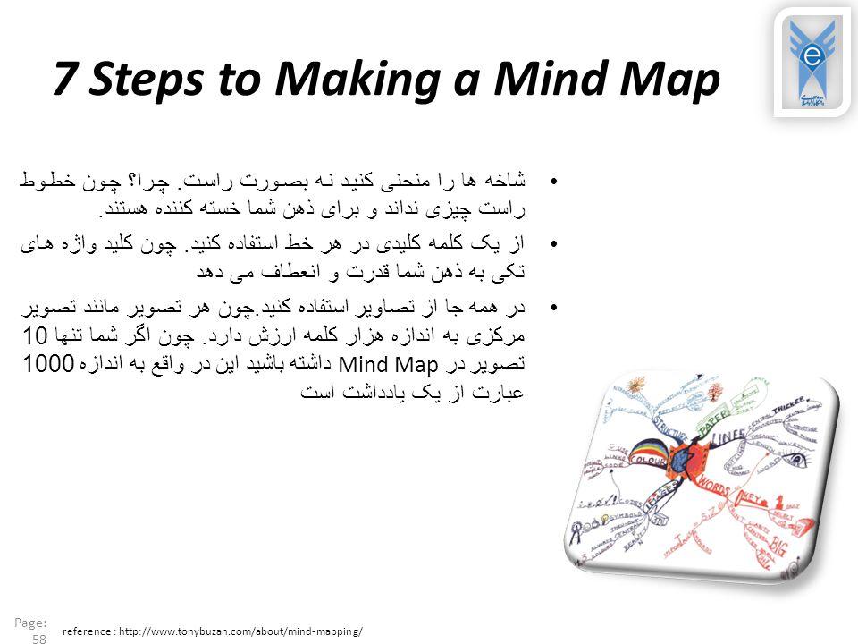 7 Steps to Making a Mind Map شاخه ها را منحنی کنید نه بصورت راست. چرا؟ چون خطوط راست چیزی نداند و برای ذهن شما خسته کننده هستند. از یک کلمه کلیدی در ه