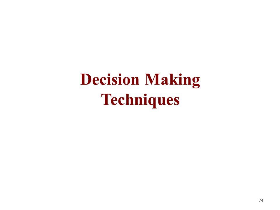 Decision Making Techniques 74
