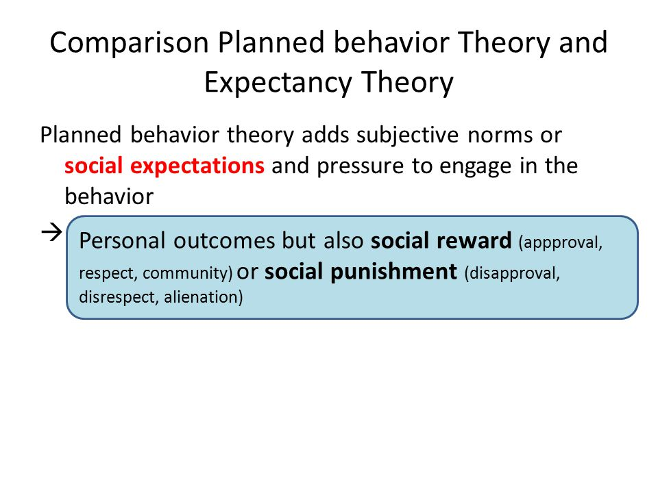 Comparison Planned behavior Theory and Expectancy Theory Planned behavior theory adds subjective norms or social expectations and pressure to engage in the behavior  Personal outcomes but also social reward (appproval, respect, community) or social punishment (disapproval, disrespect, alienation)