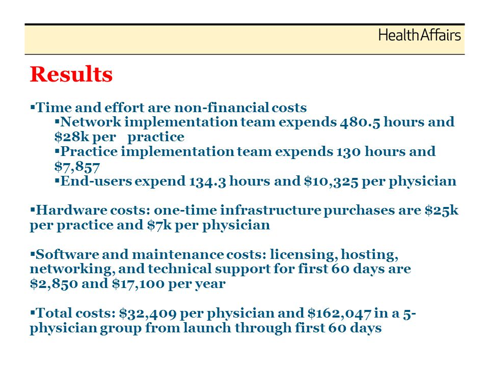 Results  Time and effort are non-financial costs  Network implementation team expends 480.5 hours and $28k per practice  Practice implementation te