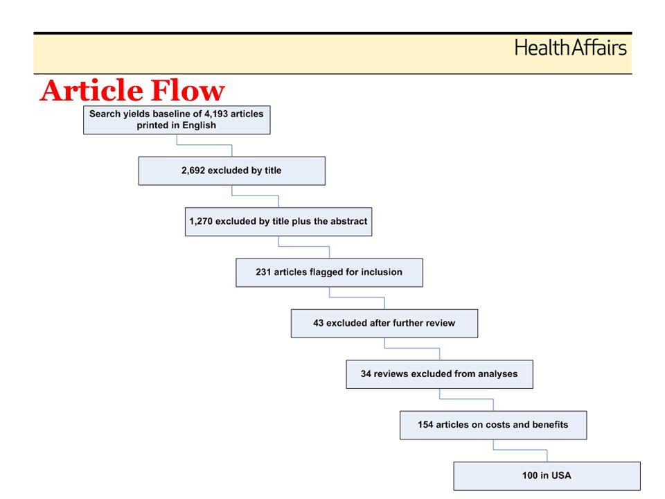 Article Flow