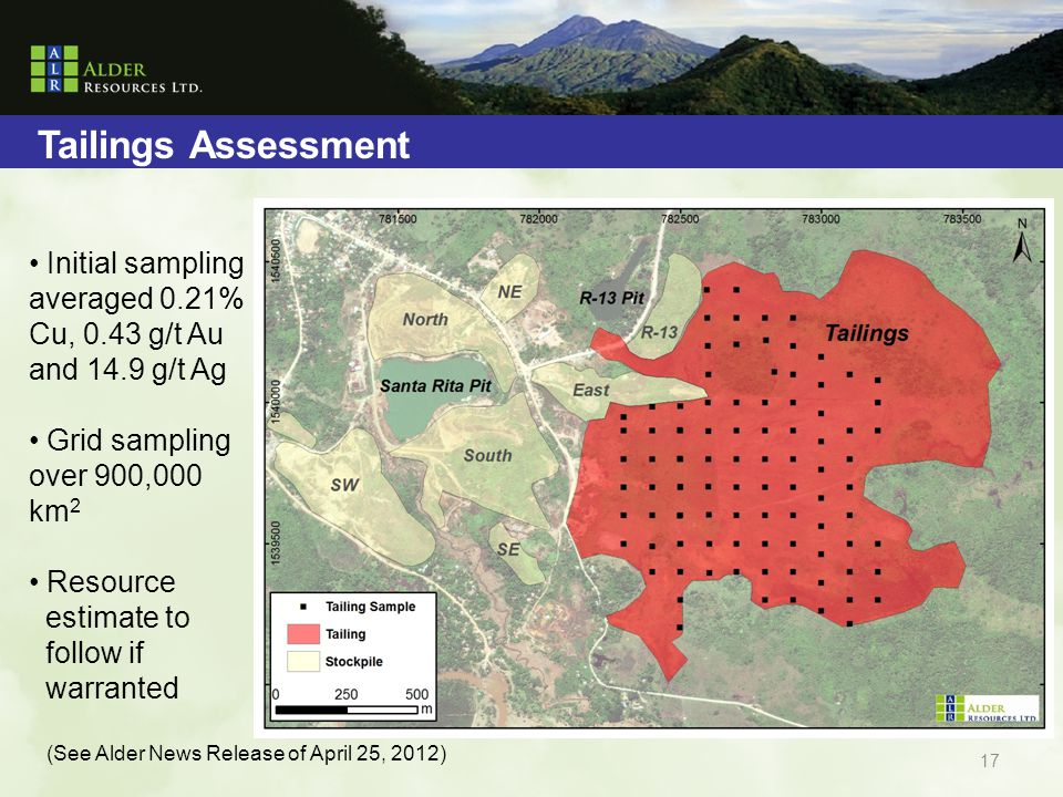 Tailings Assessment Initial sampling averaged 0.21% Cu, 0.43 g/t Au and 14.9 g/t Ag Grid sampling over 900,000 km 2 Resource estimate to follow if warranted (See Alder News Release of April 25, 2012) 17