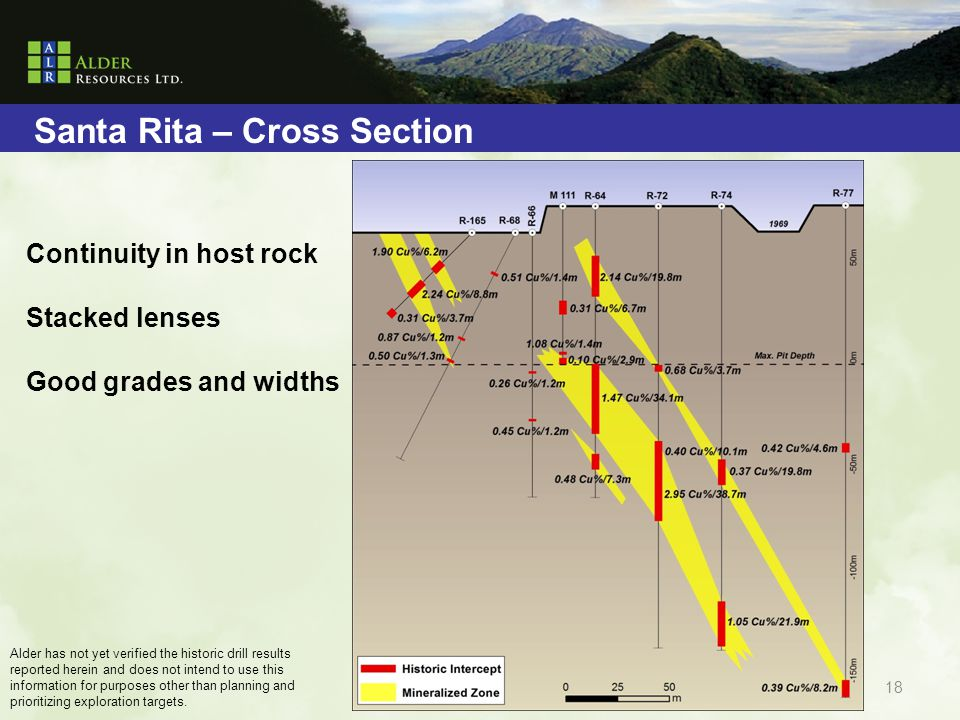 Santa Rita – Cross Section Alder has not yet verified the historic drill results reported herein and does not intend to use this information for purposes other than planning and prioritizing exploration targets.