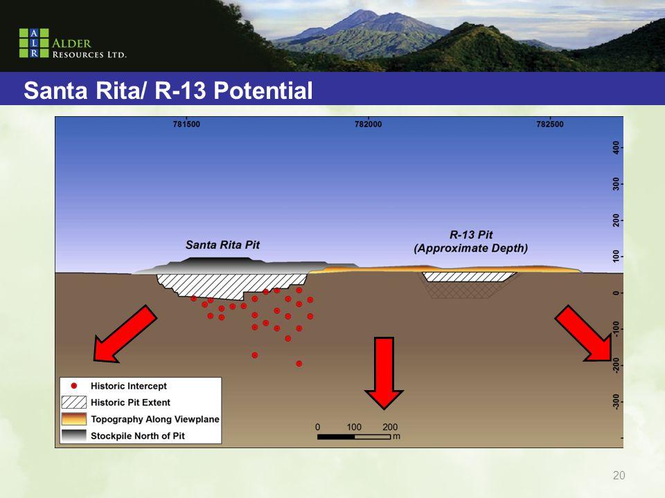 Santa Rita/ R-13 Potential 20