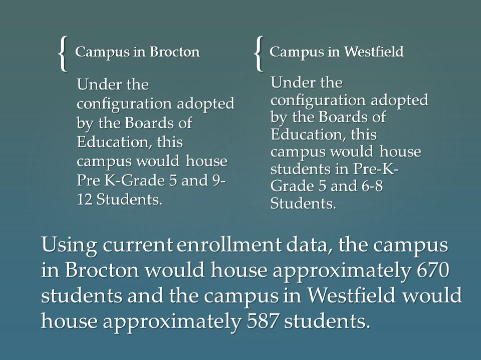 {{ Campus in Brocton Under the configuration adopted by the Boards of Education, this campus would house Pre K-Grade 5 and 9- 12 Students. Campus in W