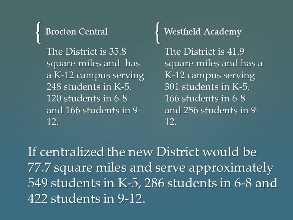 {{ Brocton Central The District is 35.8 square miles and has a K-12 campus serving 248 students in K-5, 120 students in 6-8 and 166 students in 9- 12.