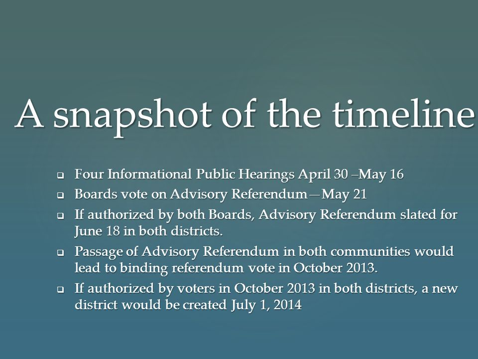 A snapshot of the timeline A snapshot of the timeline  Four Informational Public Hearings April 30 –May 16  Boards vote on Advisory Referendum—May 2