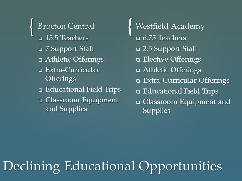 {{ Brocton Central  15.5 Teachers  7 Support Staff  Athletic Offerings  Extra-Curricular Offerings  Educational Field Trips  Classroom Equipment