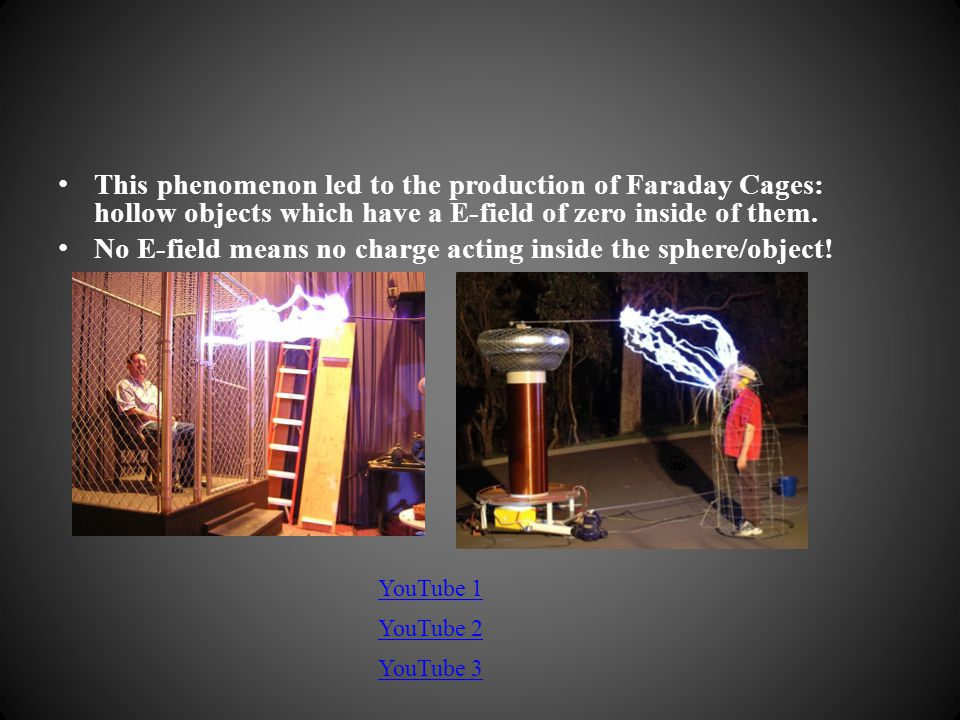 This phenomenon led to the production of Faraday Cages: hollow objects which have a E-field of zero inside of them. No E-field means no charge acting