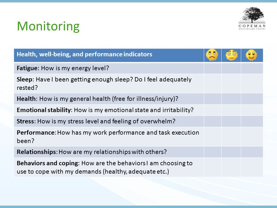 Monitoring Health, well-being, and performance indicators Fatigue: How is my energy level.