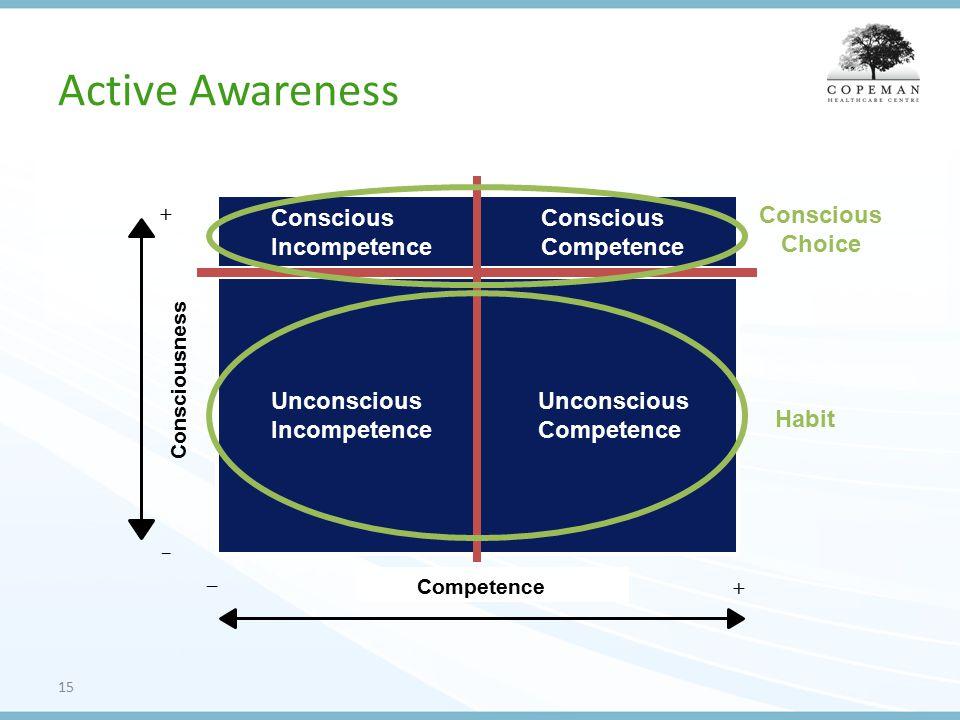Active Awareness 15 + _ + _.