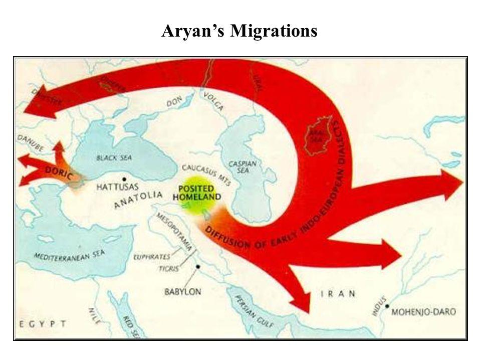 Aryan's Migrations