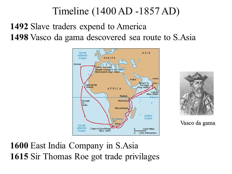 Timeline (1400 AD -1857 AD) 1492 Slave traders expend to America 1498 Vasco da gama descovered sea route to S.Asia 1600 East India Company in S.Asia 1615 Sir Thomas Roe got trade privilages Vasco da gama