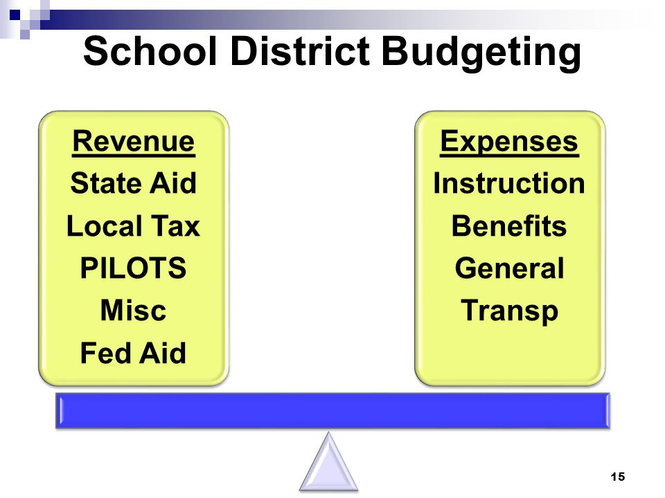 School District Budgeting Revenue State Aid Local Tax PILOTS Misc Fed Aid Expenses Instruction Benefits General Transp 15