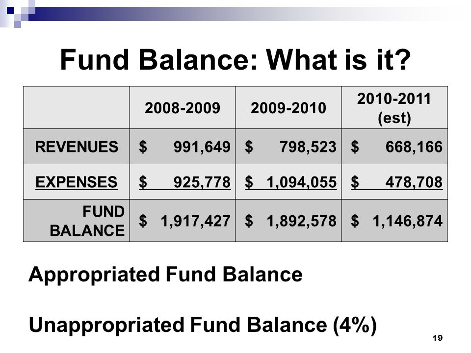 Fund Balance: What is it.