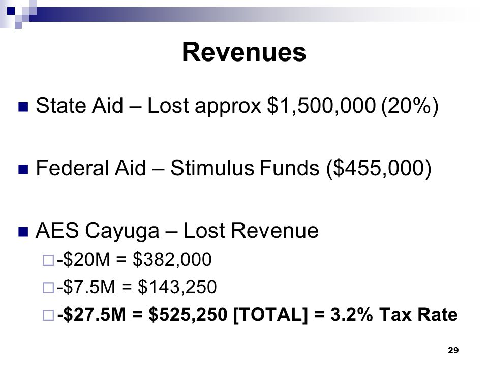 29 State Aid – Lost approx $1,500,000 (20%) Federal Aid – Stimulus Funds ($455,000) AES Cayuga – Lost Revenue  -$20M = $382,000  -$7.5M = $143,250  -$27.5M = $525,250 [TOTAL] = 3.2% Tax Rate Revenues