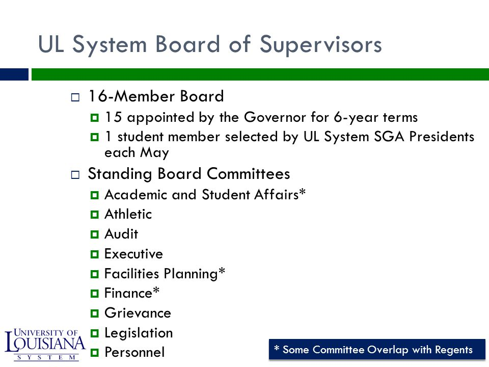 UL System Board of Supervisors  16-Member Board  15 appointed by the Governor for 6-year terms  1 student member selected by UL System SGA Presidents each May  Standing Board Committees  Academic and Student Affairs*  Athletic  Audit  Executive  Facilities Planning*  Finance*  Grievance  Legislation  Personnel * Some Committee Overlap with Regents