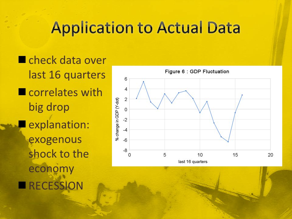 check data over last 16 quarters correlates with big drop explanation: exogenous shock to the economy RECESSION