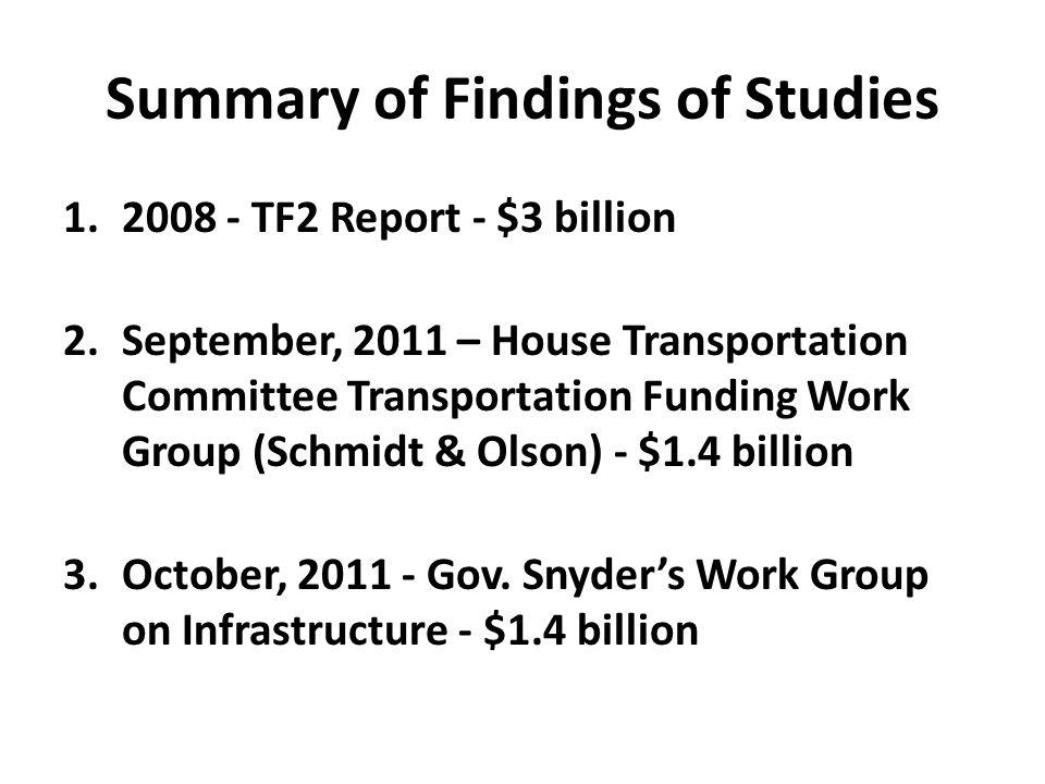 Summary of Findings of Studies 1.2008 - TF2 Report - $3 billion 2.September, 2011 – House Transportation Committee Transportation Funding Work Group (Schmidt & Olson) - $1.4 billion 3.October, 2011 - Gov.