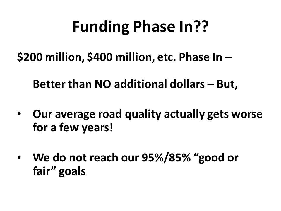 Funding Phase In . $200 million, $400 million, etc.
