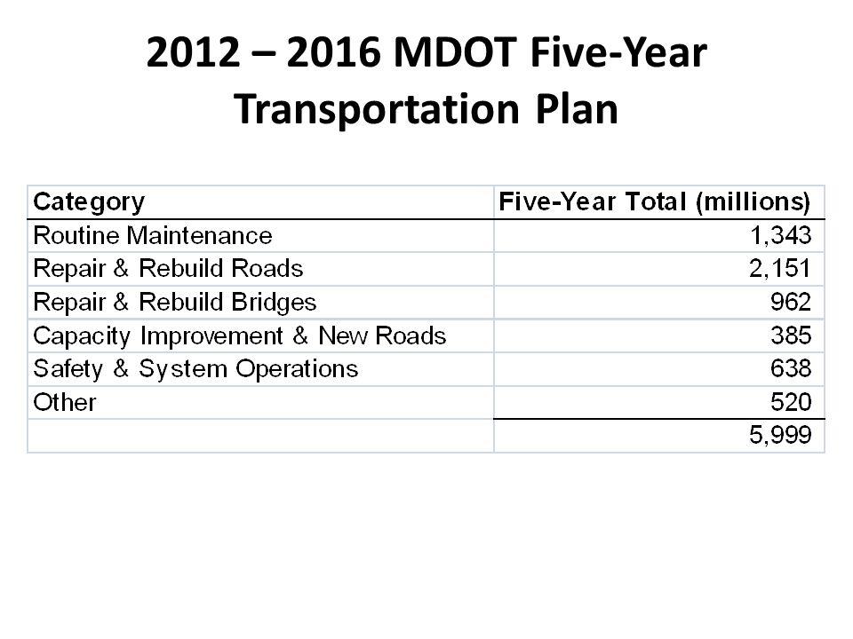 2012 – 2016 MDOT Five-Year Transportation Plan