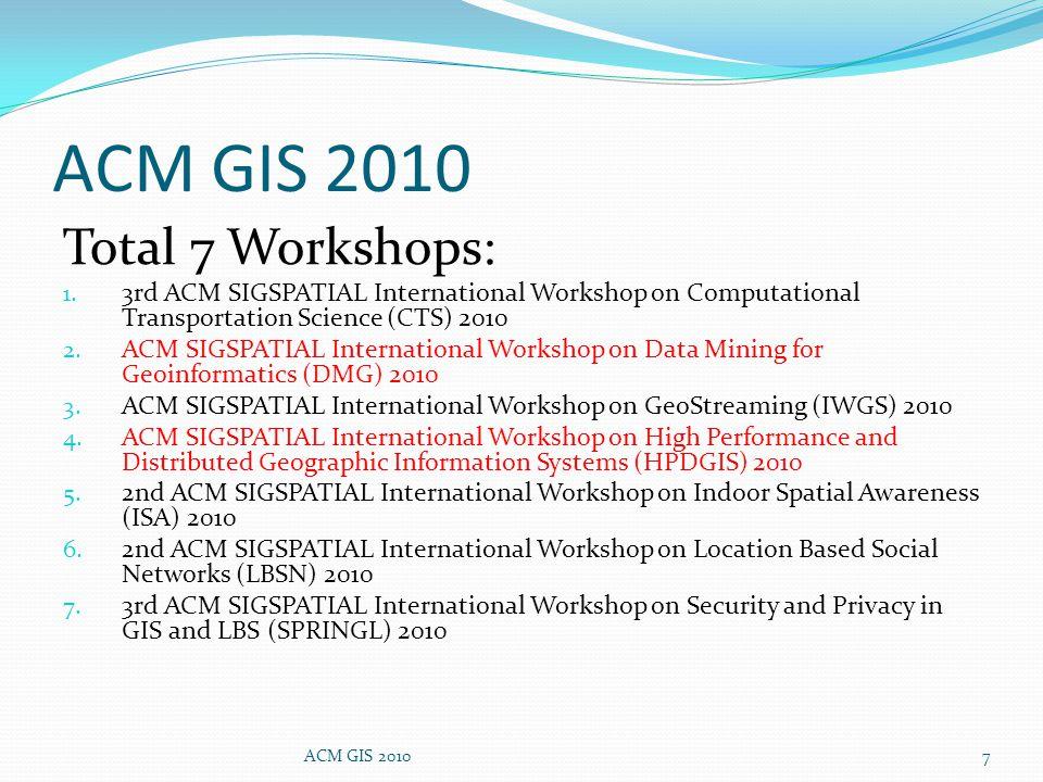 Total 7 Workshops: 1.