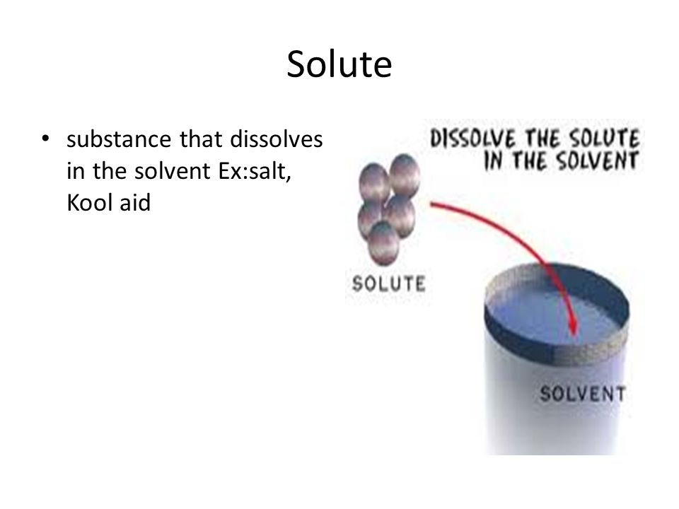 Solute substance that dissolves in the solvent Ex:salt, Kool aid