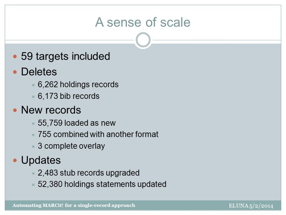 A sense of scale ELUNA 5/2/2014 Automating MARCit! for a single-record approach 59 targets included Deletes  6,262 holdings records  6,173 bib recor