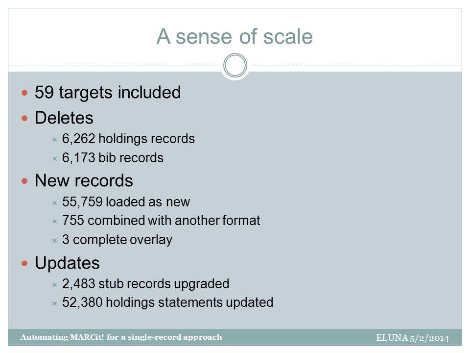 A sense of scale ELUNA 5/2/2014 Automating MARCit.