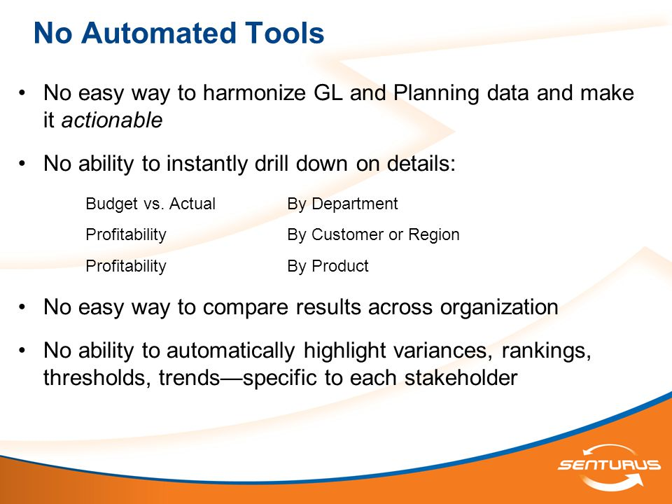 No Automated Tools No easy way to harmonize GL and Planning data and make it actionable No ability to instantly drill down on details: Budget vs.