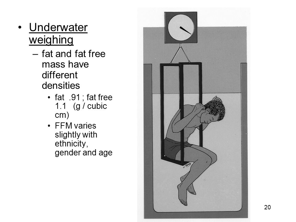 20 Underwater weighing –fat and fat free mass have different densities fat.91 ; fat free 1.1 (g / cubic cm) FFM varies slightly with ethnicity, gender and age