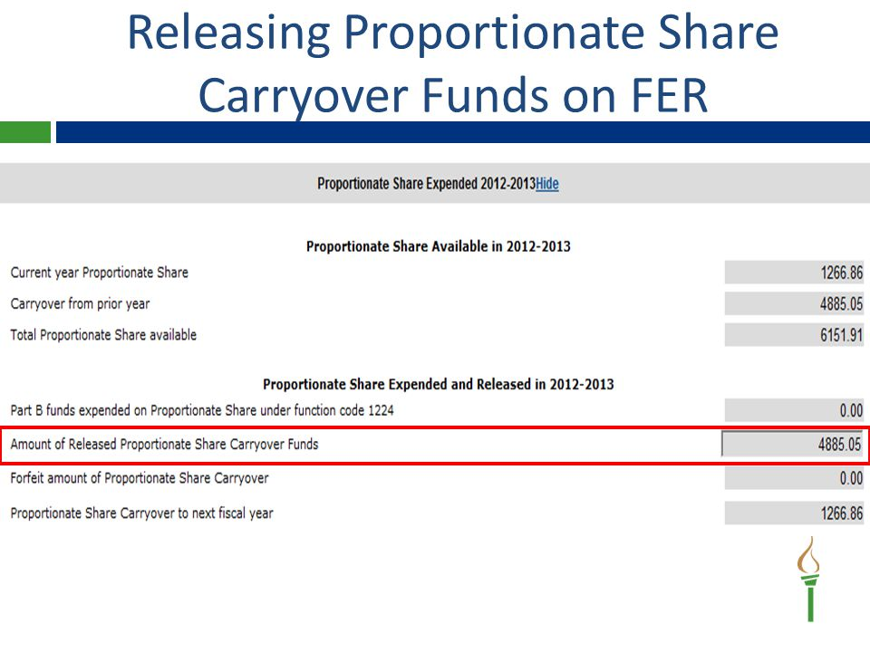 Releasing Proportionate Share Carryover Funds on FER