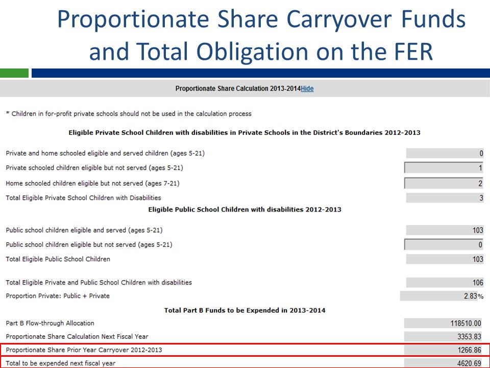 Proportionate Share Carryover Funds and Total Obligation on the FER