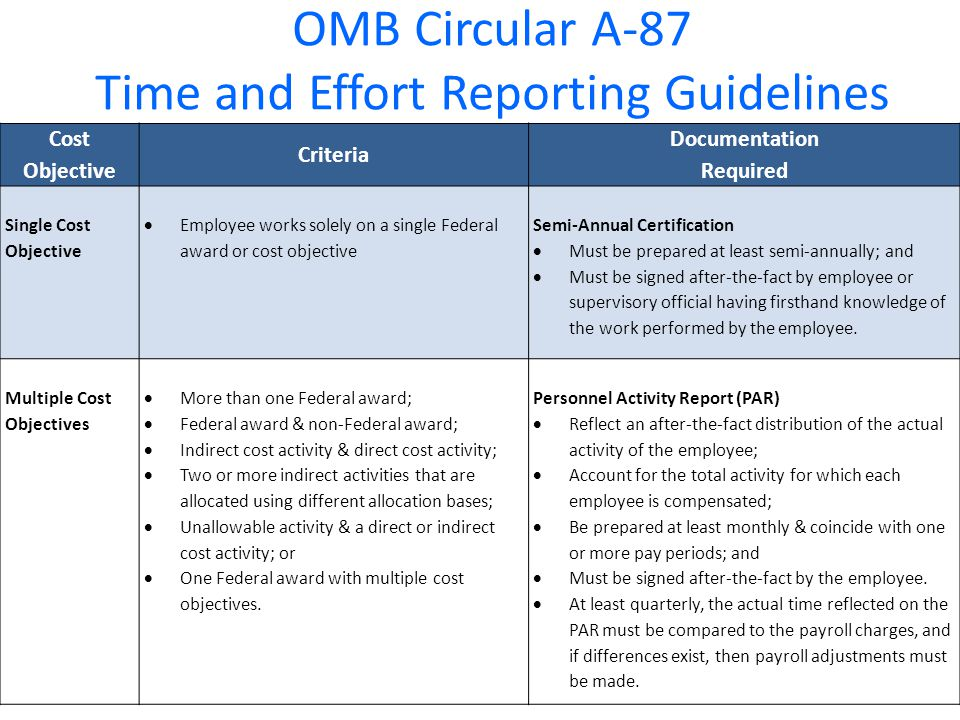 Cost Objective Criteria Documentation Required Single Cost Objective  Employee works solely on a single Federal award or cost objective Semi-Annual Certification  Must be prepared at least semi-annually; and  Must be signed after-the-fact by employee or supervisory official having firsthand knowledge of the work performed by the employee.