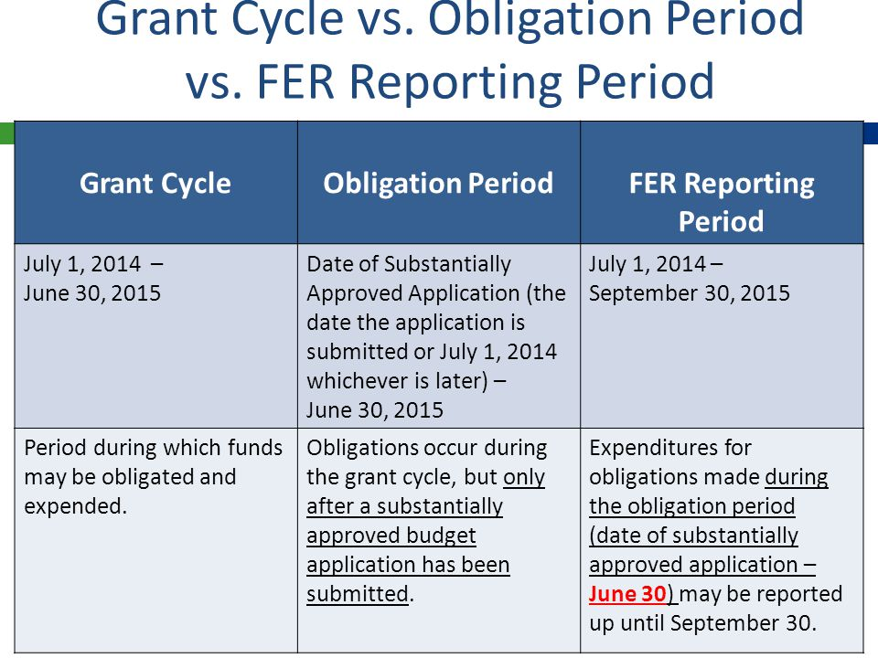 Grant Cycle vs. Obligation Period vs.