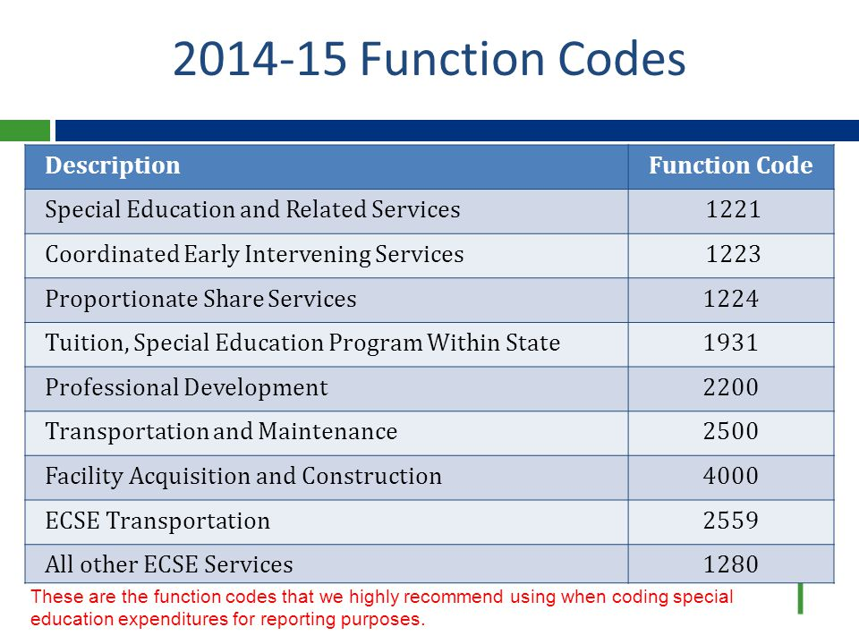 DescriptionFunction Code Special Education and Related Services 1221 Coordinated Early Intervening Services 1223 Proportionate Share Services1224 Tuition, Special Education Program Within State1931 Professional Development2200 Transportation and Maintenance2500 Facility Acquisition and Construction4000 ECSE Transportation2559 All other ECSE Services1280 2014-15 Function Codes These are the function codes that we highly recommend using when coding special education expenditures for reporting purposes.