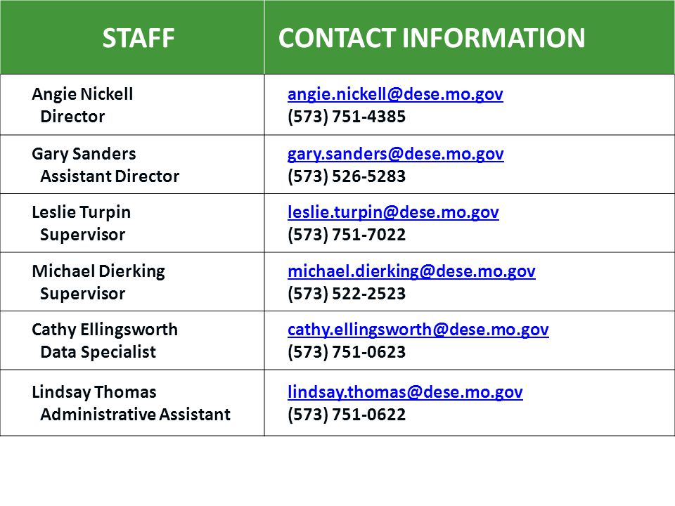 STAFF CONTACT INFORMATION Angie Nickell Director angie.nickell@dese.mo.gov (573) 751-4385 Gary Sanders Assistant Director gary.sanders@dese.mo.gov (573) 526-5283 Leslie Turpin Supervisor leslie.turpin@dese.mo.gov (573) 751-7022 Michael Dierking Supervisor michael.dierking@dese.mo.gov (573) 522-2523 Cathy Ellingsworth Data Specialist cathy.ellingsworth@dese.mo.gov (573) 751-0623 Lindsay Thomas Administrative Assistant lindsay.thomas@dese.mo.gov (573) 751-0622