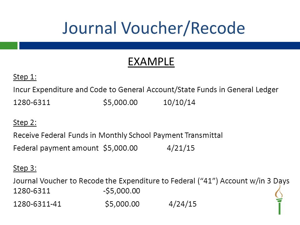 Journal Voucher/Recode EXAMPLE Step 1: Incur Expenditure and Code to General Account/State Funds in General Ledger 1280-6311$5,000.00 10/10/14 Step 2: Receive Federal Funds in Monthly School Payment Transmittal Federal payment amount $5,000.00 4/21/15 Step 3: Journal Voucher to Recode the Expenditure to Federal ( 41 ) Account w/in 3 Days 1280-6311 -$5,000.00 1280-6311-41 $5,000.00 4/24/15