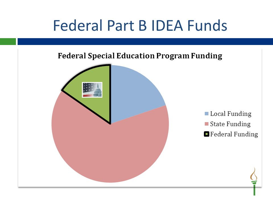 IDEA Part B Entitlement funds (Section 611) are Federal funds the district/LEA receives to help support your special education program and implement IDEA.