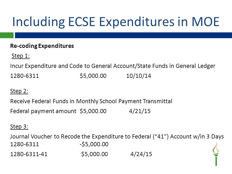 Expending Federal Funds within Three Days Step 1: Receive Federal Funds in Monthly School Payment Federal amount $500.00 4/21/15 Step 2: Incur and Code to Federal Account ( 41 ) within 3 Days 1280-6111-41 $500.00 4/24/15 Including ECSE Expenditures in MOE