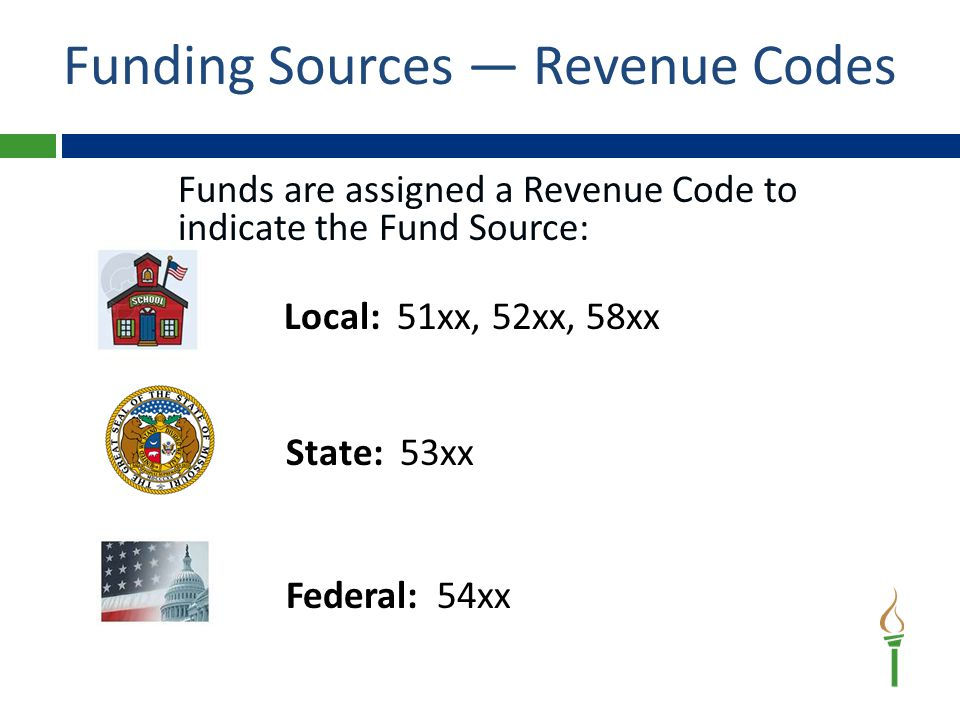 Local Funding Sources may include: Description Revenue Code Current Taxes5111 Proposition C5113 City Sales Tax5117 Food Service Program5150-5164 Other – From Local Sources5190 Tuition from other Districts5810