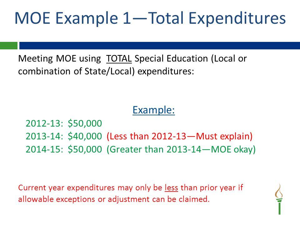 MOE Example 2—Per Child Basis Formula: Total MOE / Dec.