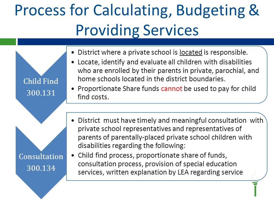 Process for Calculating, Budgeting & Providing Services Child Find 300.131 District where a private school is located is responsible.