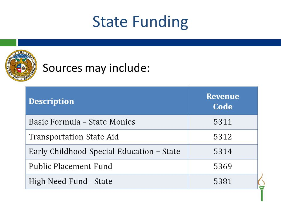 State Funding Sources may include: Description Revenue Code Basic Formula – State Monies5311 Transportation State Aid5312 Early Childhood Special Education – State5314 Public Placement Fund5369 High Need Fund - State5381