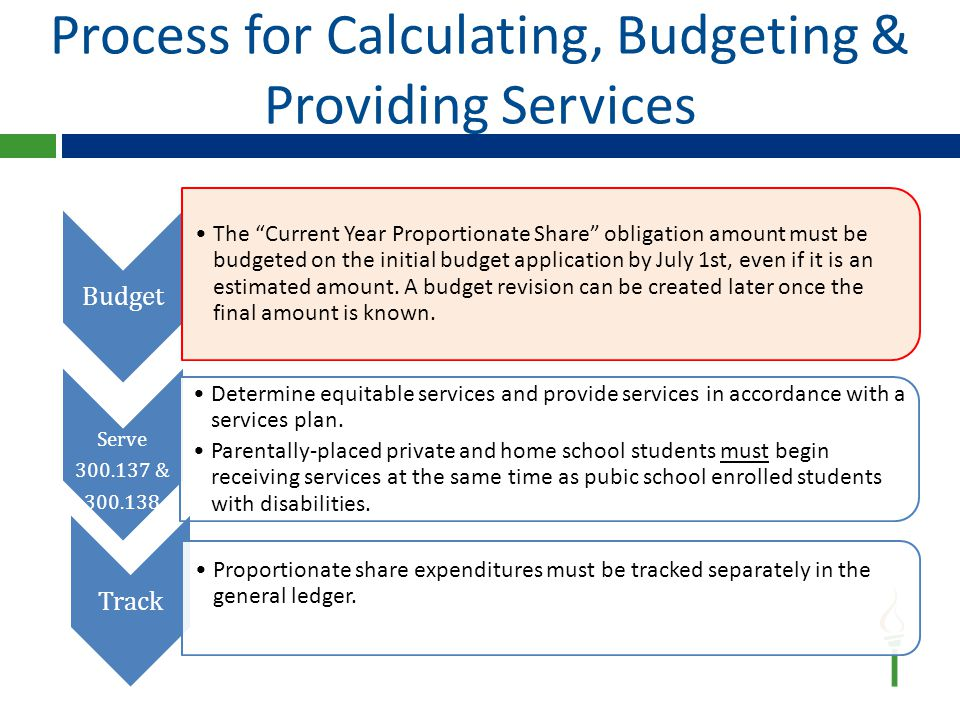 Proportionate Share: Location of Services  MO case law and MO Constitution prohibit provision of services, equipment, and personnel on-site at a child's private school.